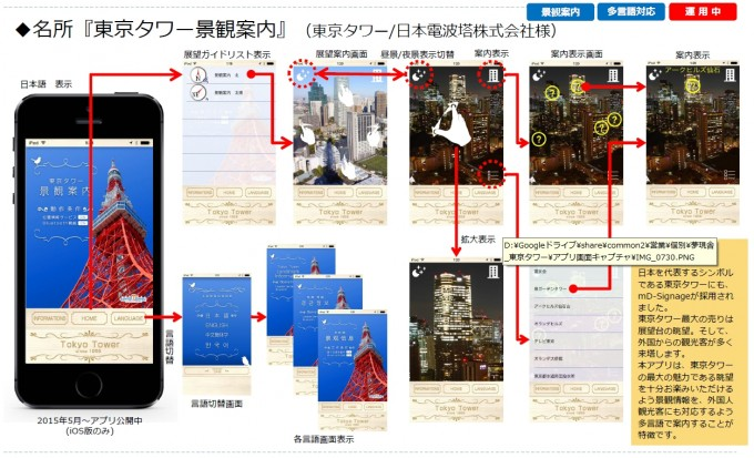 iPhoneアプリ『東京タワー景観案内』紹介画像