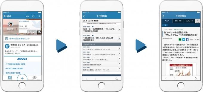 『日本経済新聞 電子版』と名刺管理アプリ『Eight』連携画像1