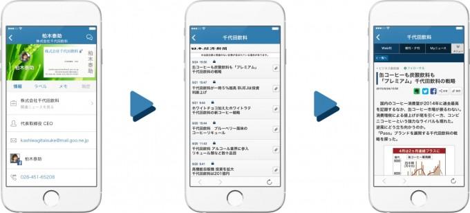 『日本経済新聞 電子版』と名刺管理アプリ『Eight』連携画像2