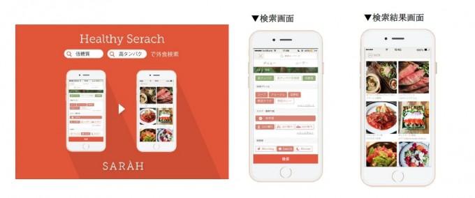 外食メニュー検索アプリ『SARAH』の新機能「ヘルシー検索」