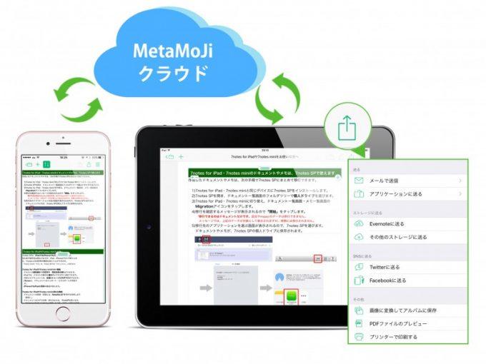 iPad:iPhone向けデジタルノートアプリ『7notes SP』7