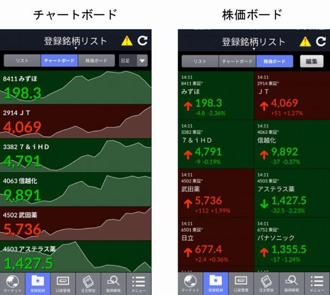 『SBI証券 株』アプリ2