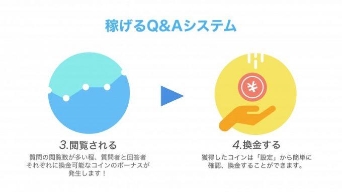 稼げるQ&Aアプリ「Sophia」3