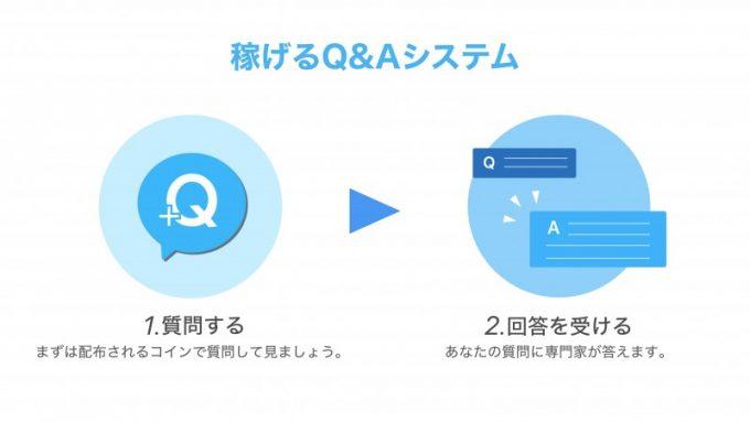 稼げるQ&Aアプリ「Sophia」2