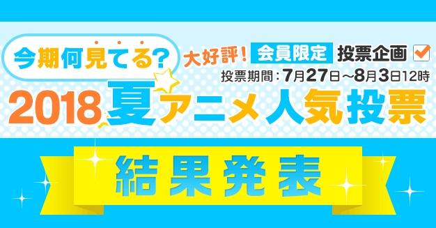 2018夏アニメ『何見てる?』ランキング01