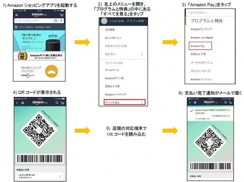 Amazon Payを使用した実店舗でのスマートフォン決済イメージ画像