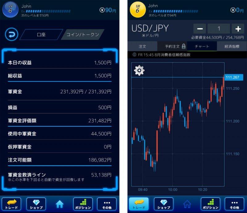 デモトレードアプリ「FXミリオンバトル」1