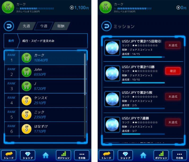 デモトレードアプリ「FXミリオンバトル」3