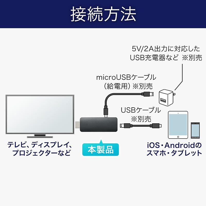 USB HDMI変換アダプタ「500-KC024HD」5