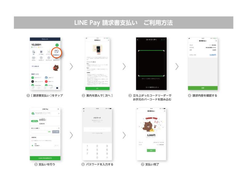 LINE Pay、12:14から大阪市で初の税金支払いに対応