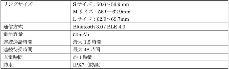 指輪型スマートデバイス「ORII」6