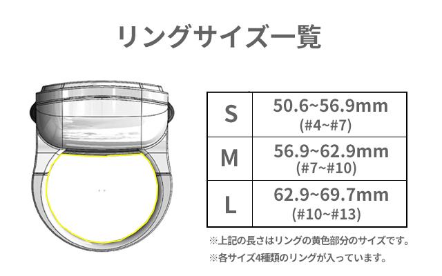 指輪型スマートデバイス「ORII」4
