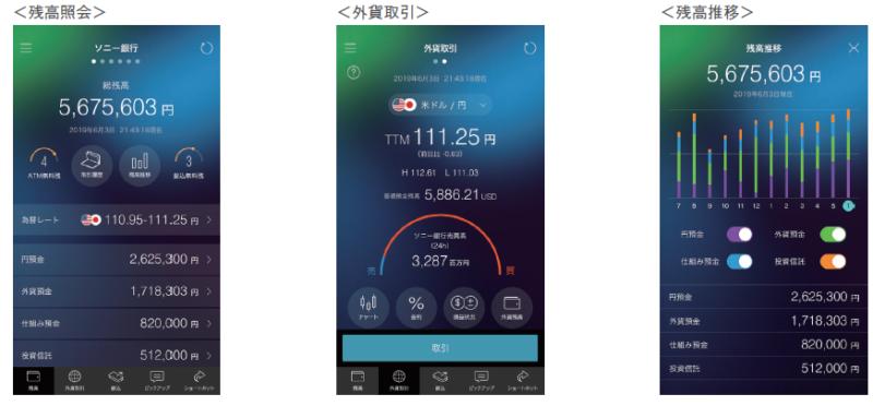 ソニー銀行 アプリ」の画面イメージ