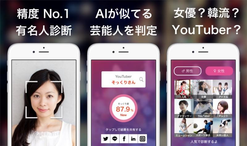 AI(人工知能)で似ている有名人を診断する無料アプリ「そっくりさん」のダウンロード数が300万件を突破!