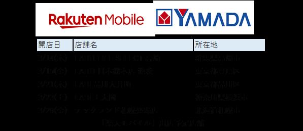 楽天モバイル、ヤマダ電機店舗に初出店