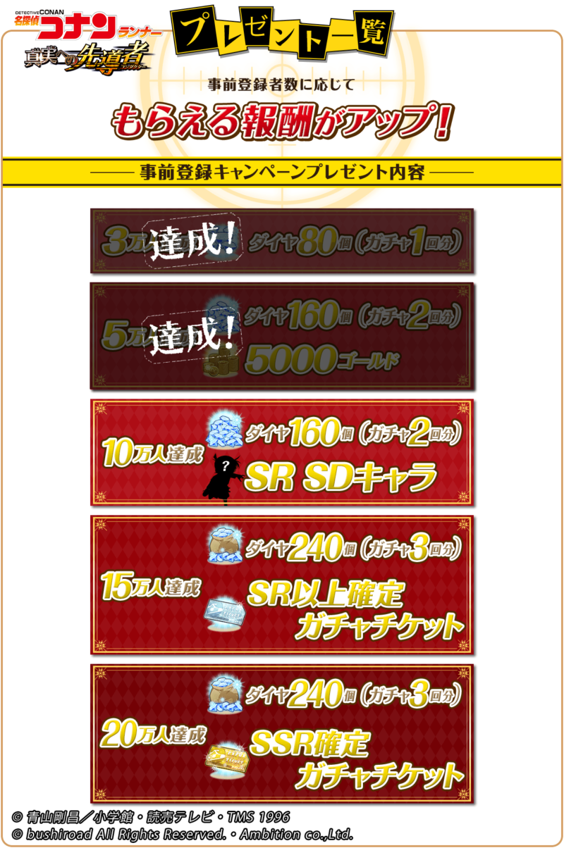 名探偵コナンランナー 真実への先導者[コンダクター]1