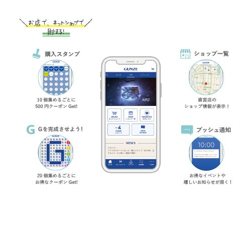 グンゼストア公式アプリ新登場