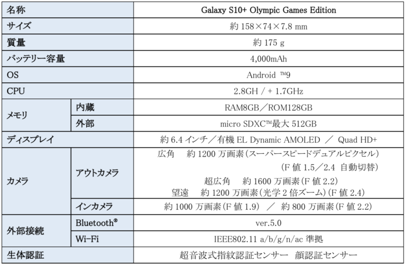 Galaxy S10+ Olympic Games Editionスペック