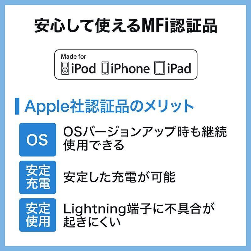 USB Type-C ライトニングケーブル「500-IPLM025W」06
