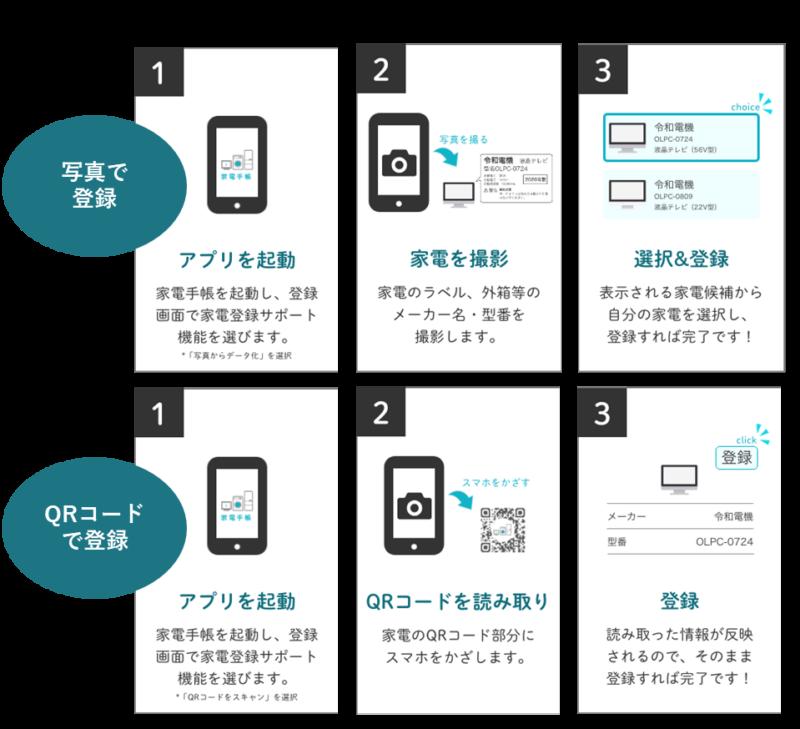 家電を管理するアプリ「家電手帳」の使い方