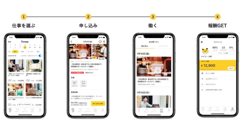 スキマバイトアプリ「タイミー」東海地方2