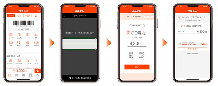 「au PAY アプリ」内に今後追加する機能