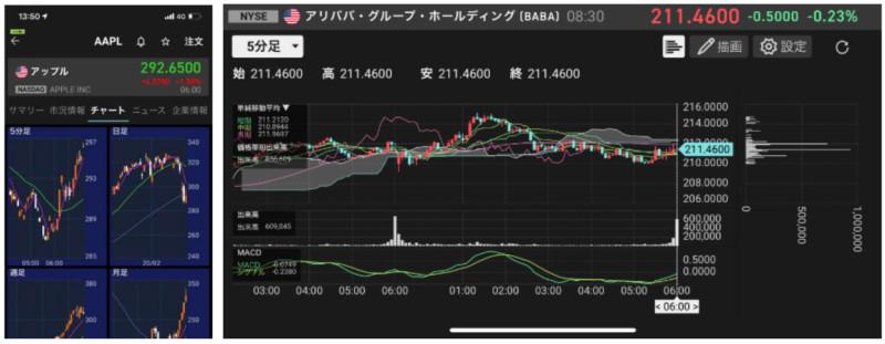 トレーディングアプリ「iSPEED」で米国株式の取引