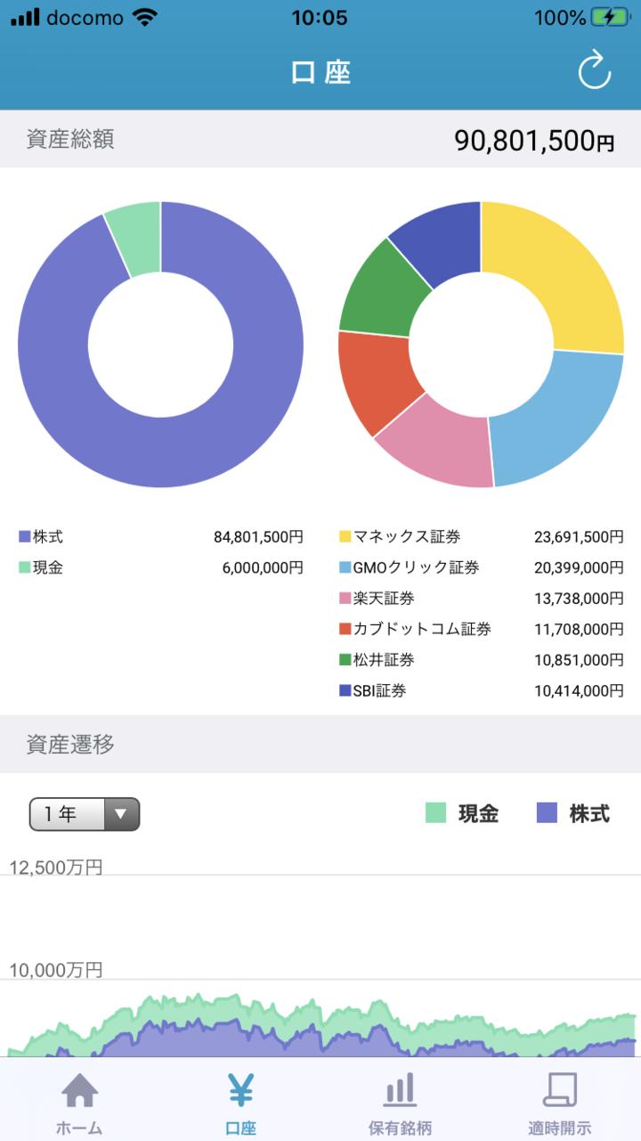 株式投資ポートフォリオ管理アプリ「ロボフォリオ」画像2