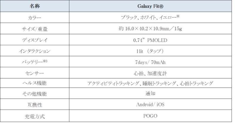 Galaxy Fitスペック