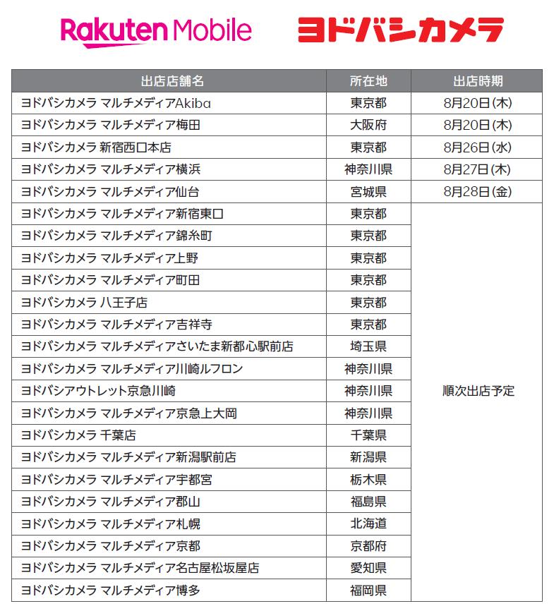楽天モバイル、ヨドバシカメラ全23店舗に「楽天モバイルショップ」を出店