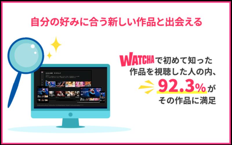 WATCHAの評判・口コミ2
