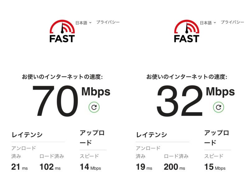 楽天モバイル回線速度スピードテスト結果