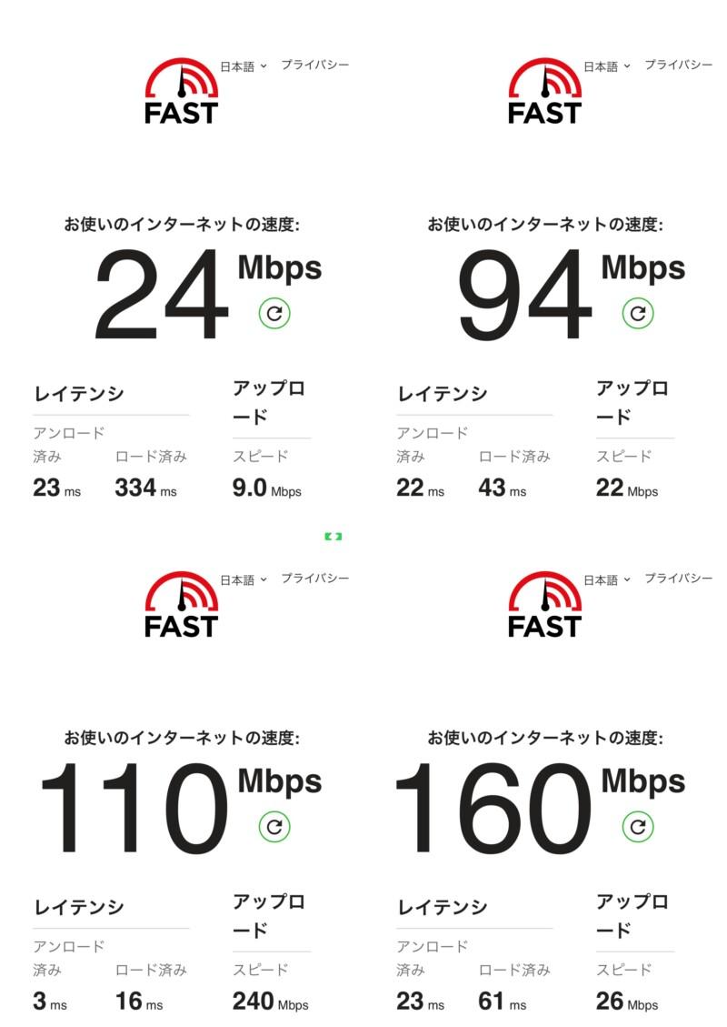 ahamo(アハモ)のデータ通信速度・スピードテスト結果