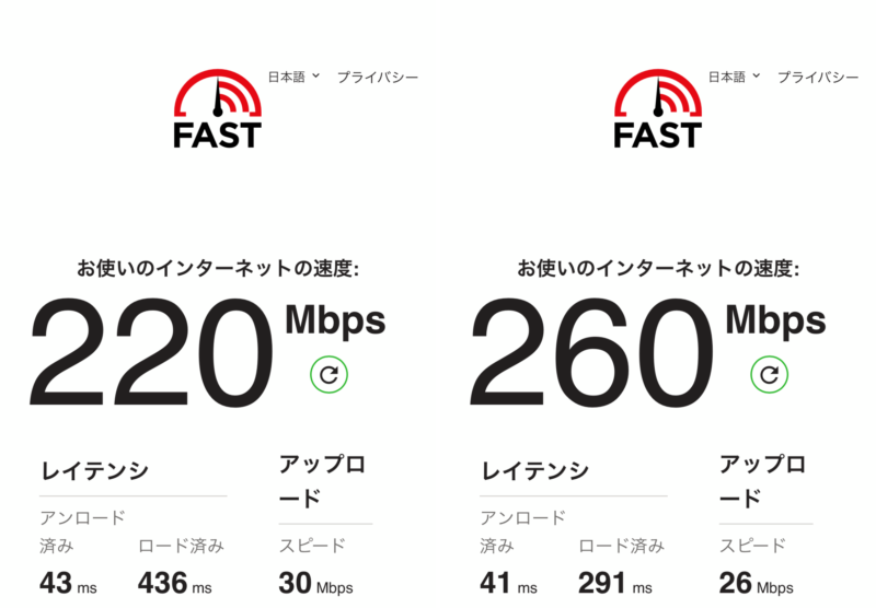 ahamoスピードテスト最速-side