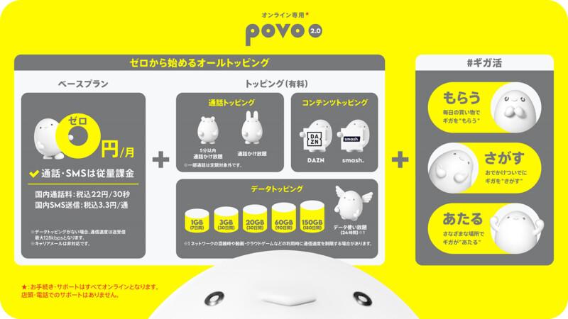 オールトッピング「povo2.0」